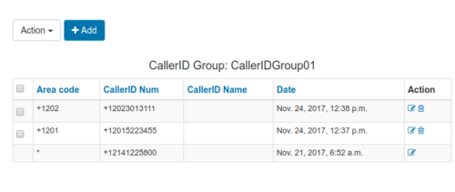 CallerID Group for area code